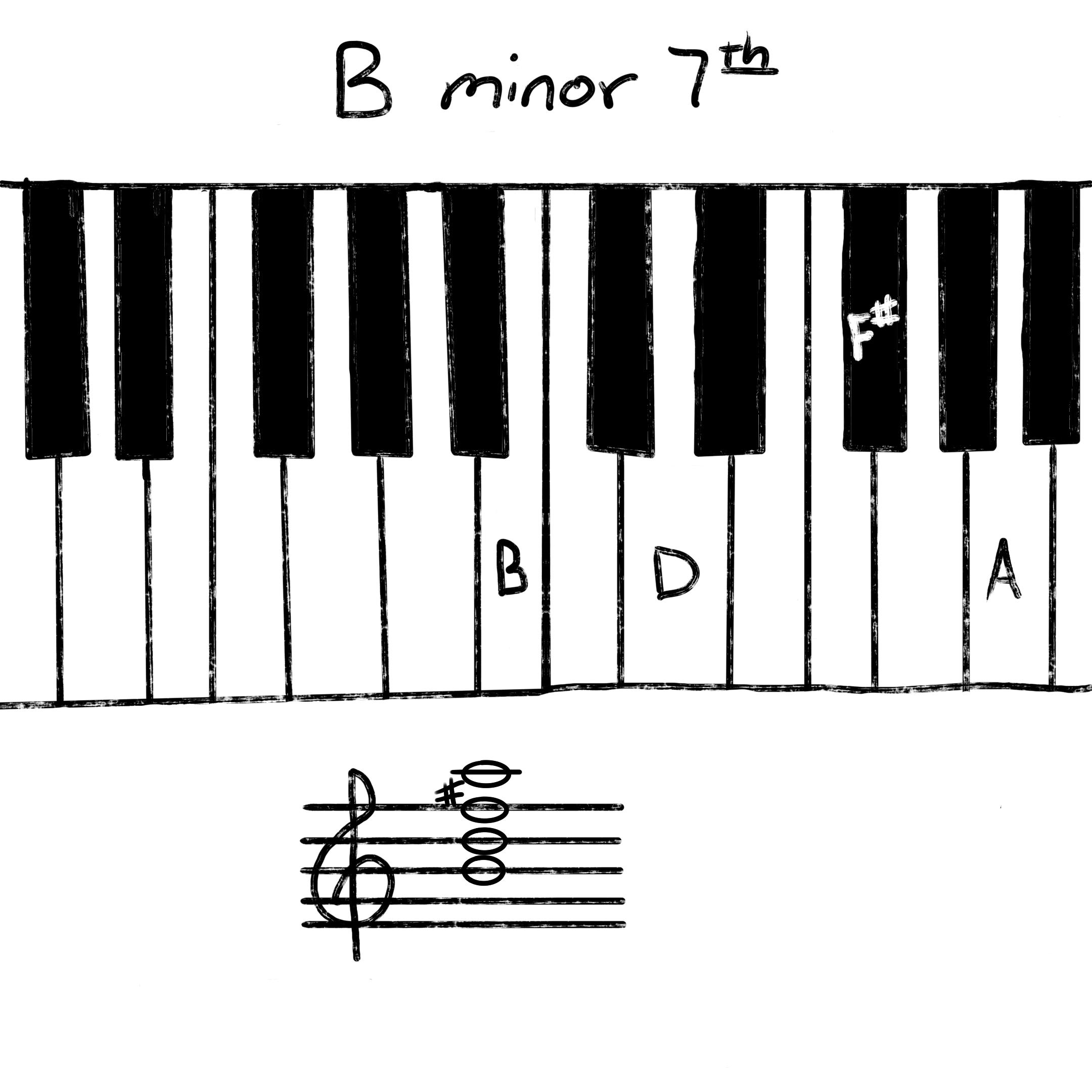 Bm 7th
