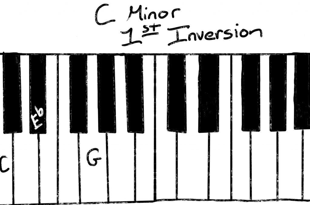 Cm first inversion