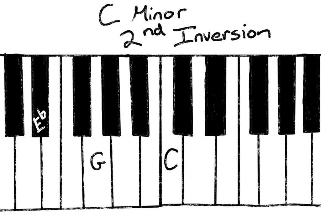 Cm second inversion