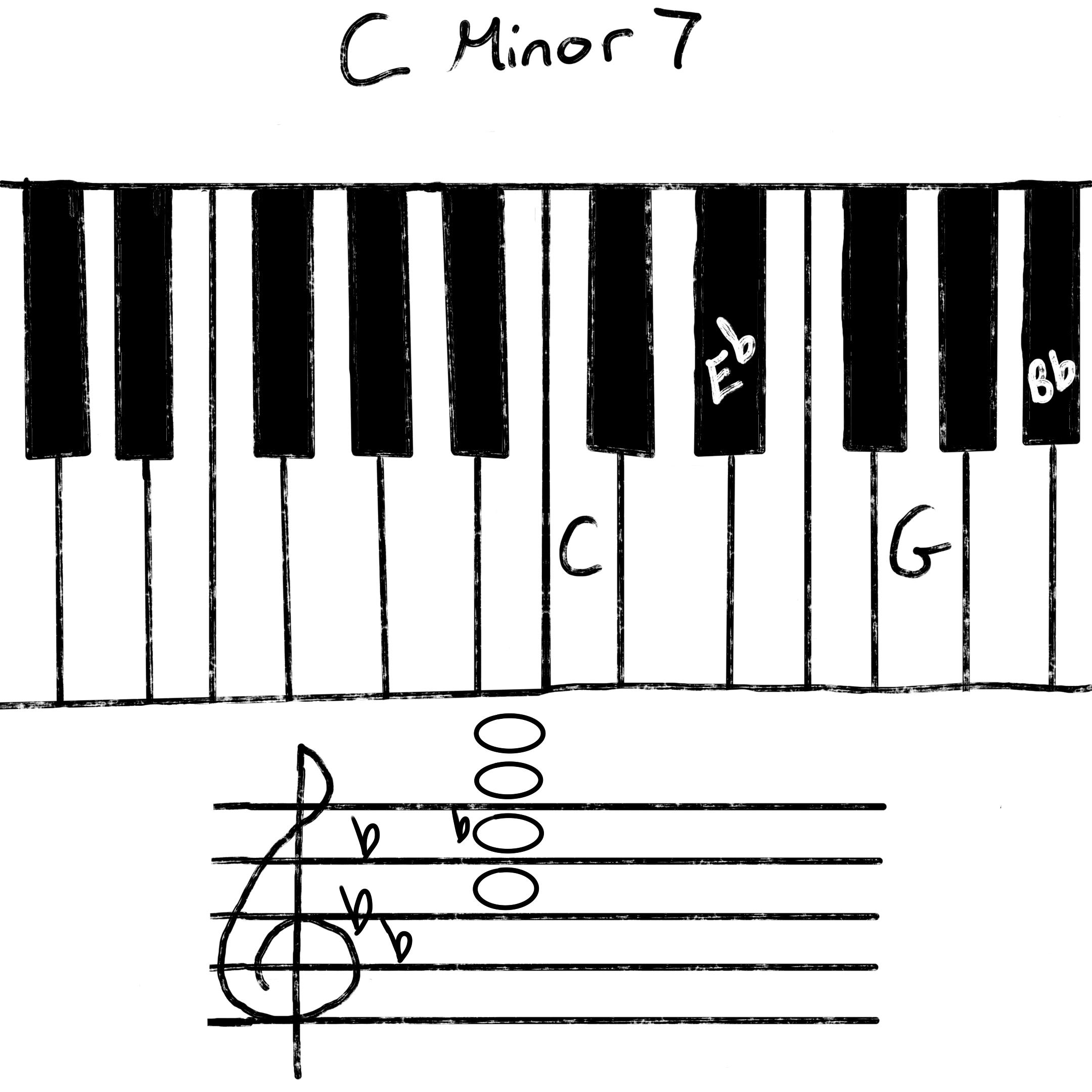 Cm7 minor 7