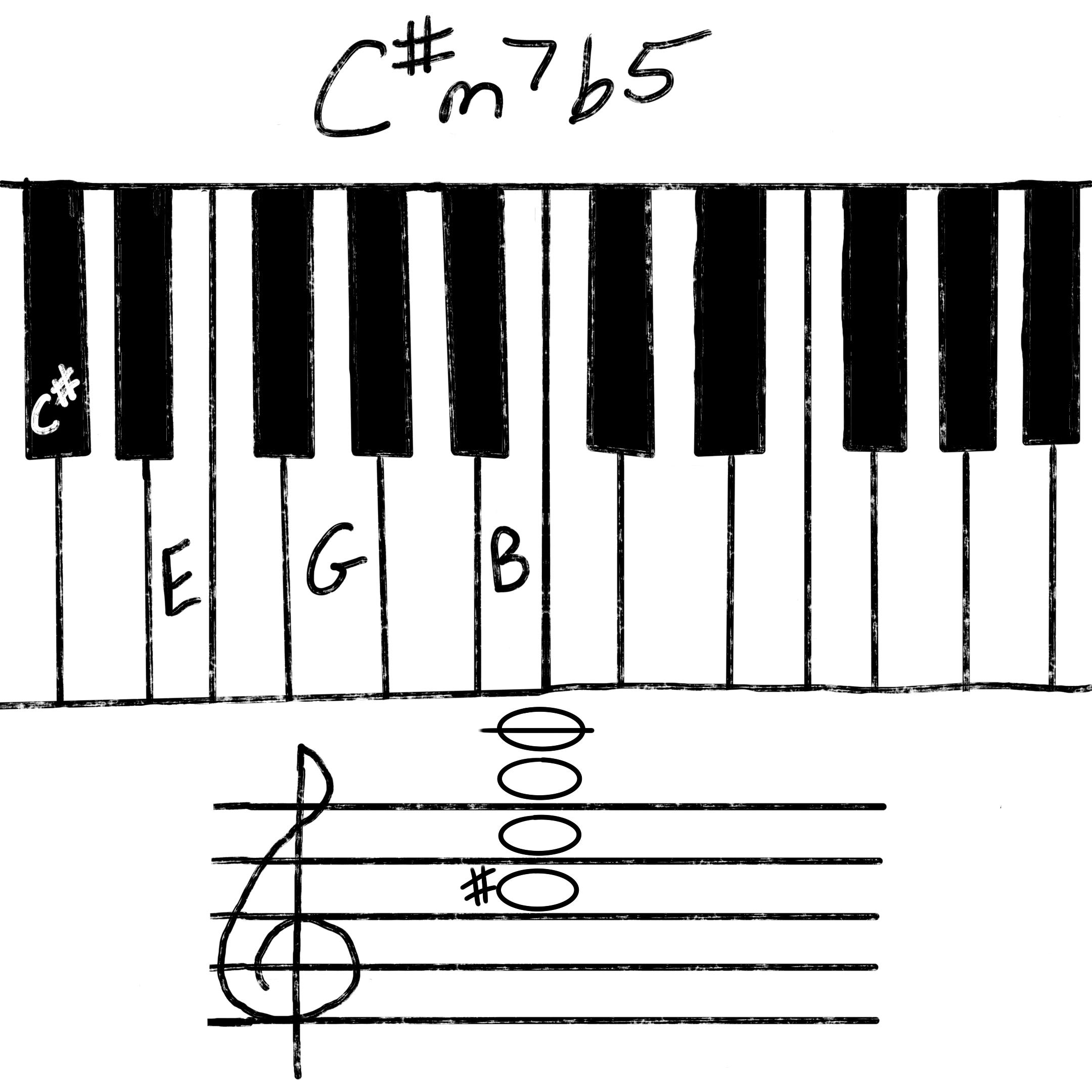 C#m7b5