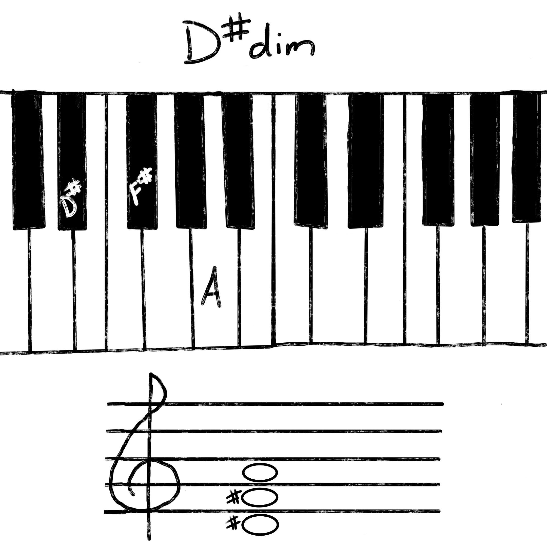 D#dim