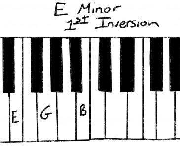 E Minor first inversion