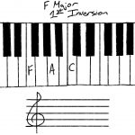 F major first inversion