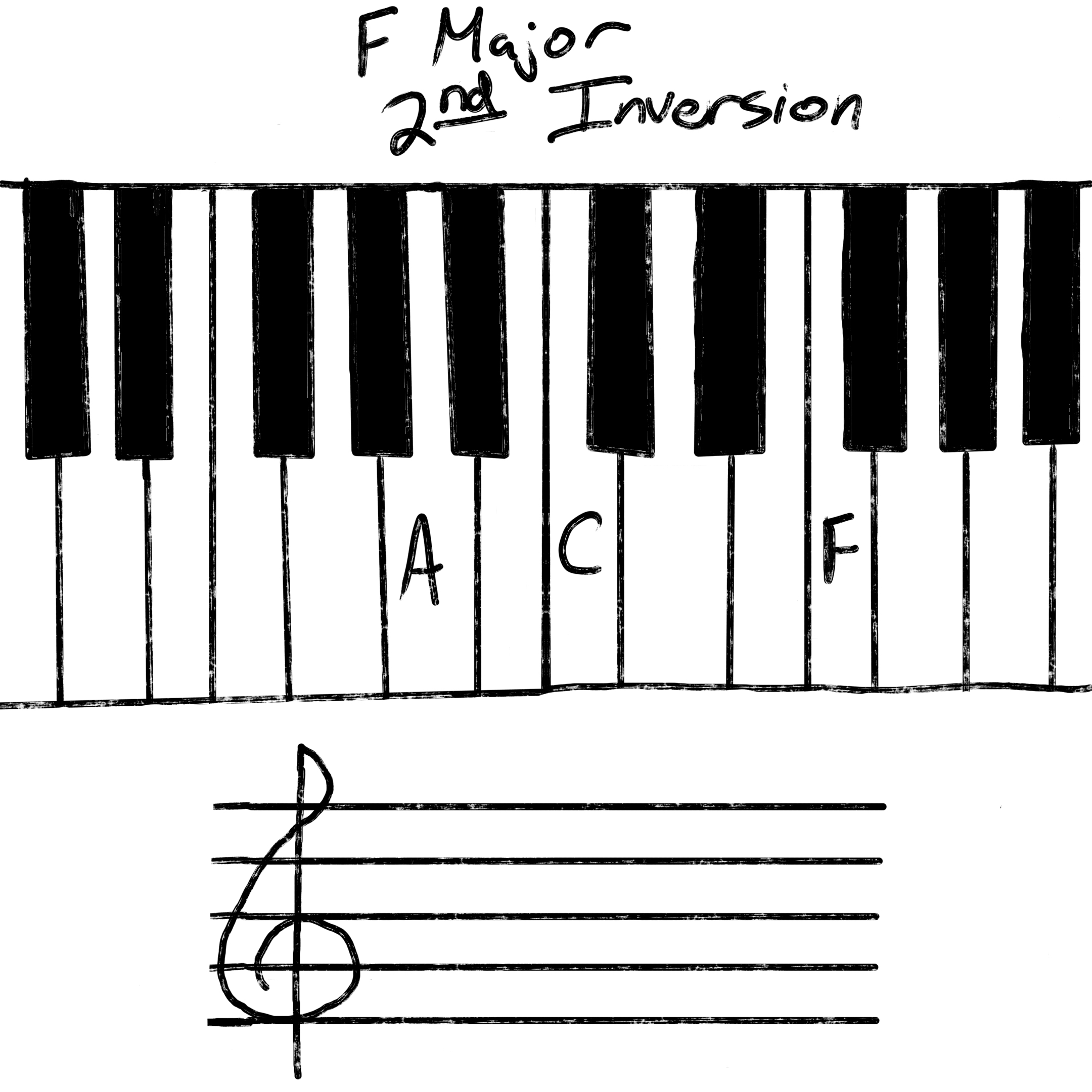 F major second inversion