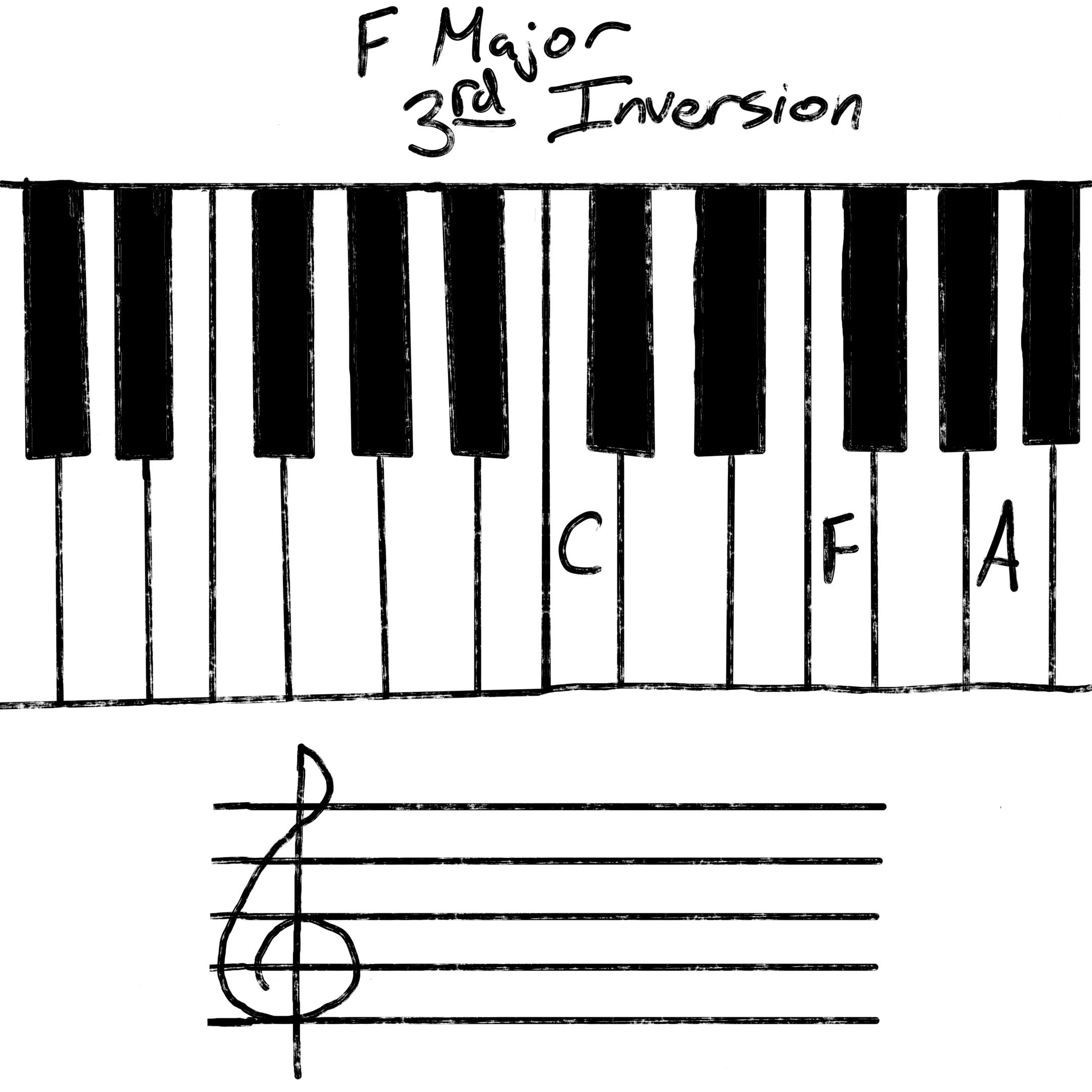 F major third inversion