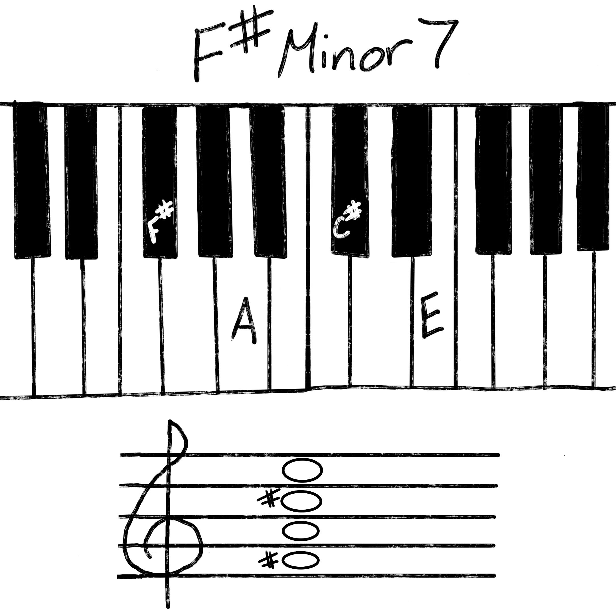 F#m7 chord
